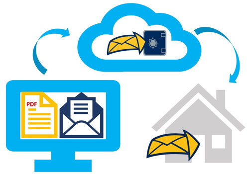 Cloud-based Mailroom Process